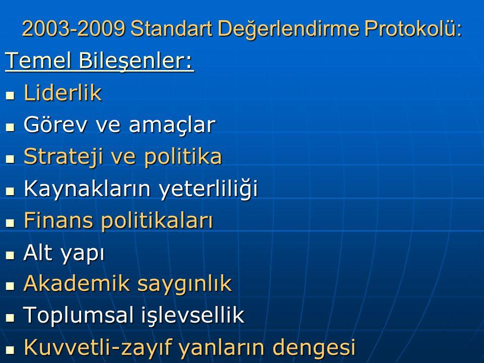 2003-2009 Standart Değerlendirme Protokolü: Temel Bileşenler: Liderlik Liderlik Görev ve amaçlar Görev ve amaçlar Strateji ve politika Strateji ve politika Kaynakların yeterliliği Kaynakların yeterliliği Finans politikaları Finans politikaları Alt yapı Alt yapı Akademik saygınlık Akademik saygınlık Toplumsal işlevsellik Toplumsal işlevsellik Kuvvetli-zayıf yanların dengesi Kuvvetli-zayıf yanların dengesi