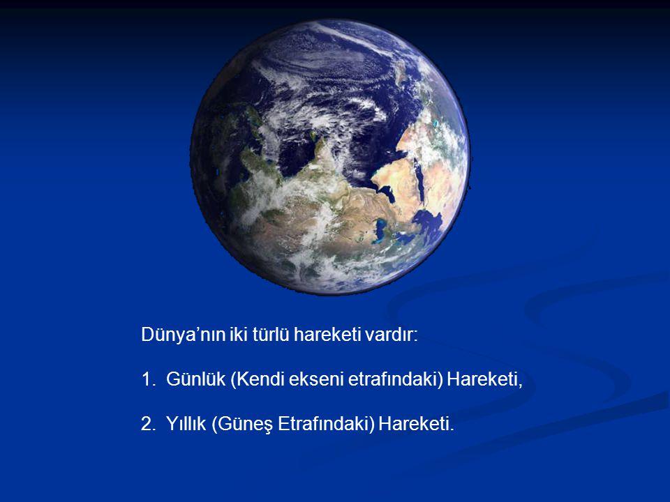 Dünya'nın iki türlü hareketi vardır: 1.Günlük (Kendi ekseni etrafındaki) Hareketi, 2.Yıllık (Güneş Etrafındaki) Hareketi.
