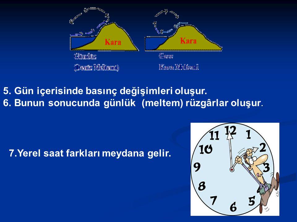 5.Gün içerisinde basınç değişimleri oluşur.6.Bunun sonucunda günlük (meltem) rüzgârlar oluşur.