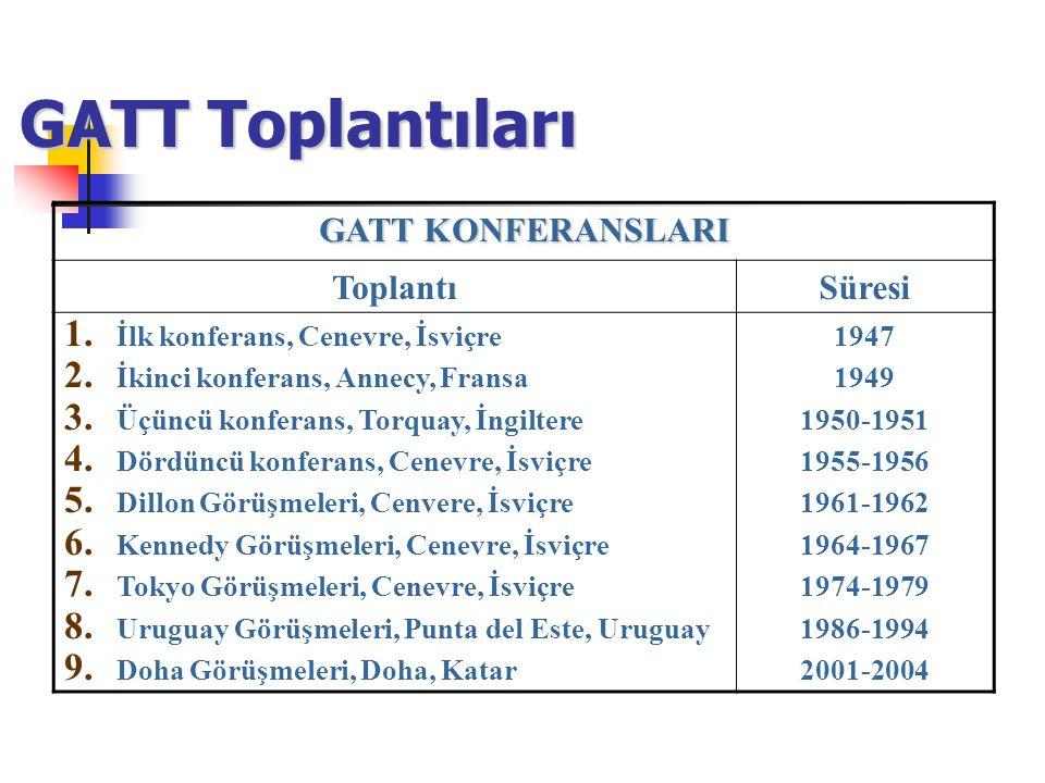 GATT Toplantıları GATT KONFERANSLARI ToplantıSüresi 1. İlk konferans, Cenevre, İsviçre 2. İkinci konferans, Annecy, Fransa 3. Üçüncü konferans, Torqua