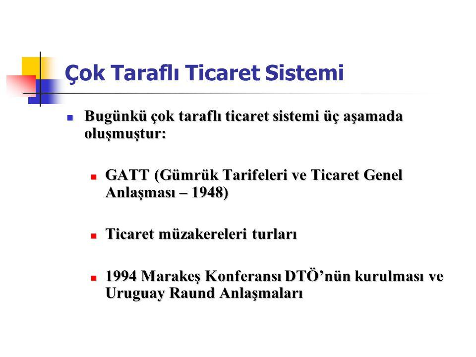 Çok Taraflı Ticaret Sistemi Bugünkü çok taraflı ticaret sistemi üç aşamada oluşmuştur: Bugünkü çok taraflı ticaret sistemi üç aşamada oluşmuştur: GATT