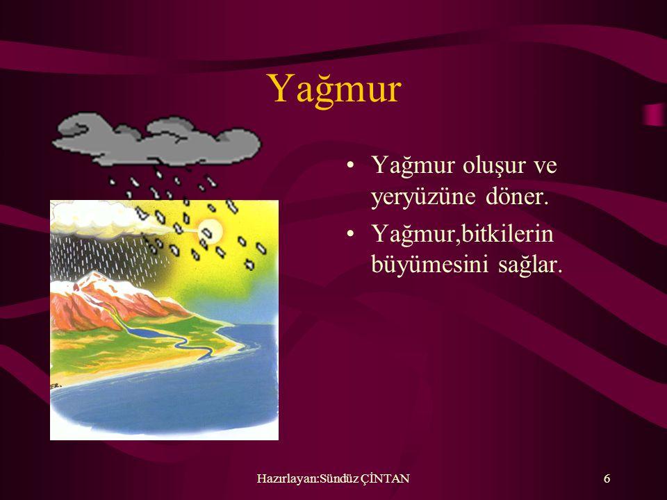 Hazırlayan:Sündüz ÇİNTAN5 Yağmur Dünya'mızda bulunan sular ısının etkisiyle buharlaşır. Buhar, gökyüzüne yükselir ve bulutları oluşturur. Bulutlar,rüz