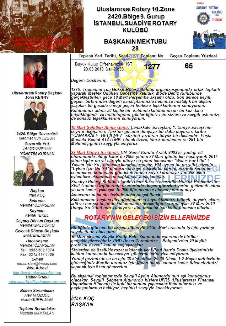 Uluslararası Rotary 10.Zone 2420.Bölge 9. Gurup 2420.Bölge 9. Gurup İSTANBUL SUADİYE ROTARY KULÜBÜ BAŞKANIN MEKTUBU 28 Uluslararası Rotary Başkanı Joh