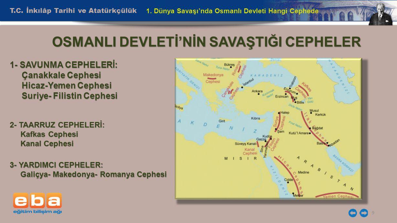 T.C.İnkılâp Tarihi ve Atatürkçülük 10 1.