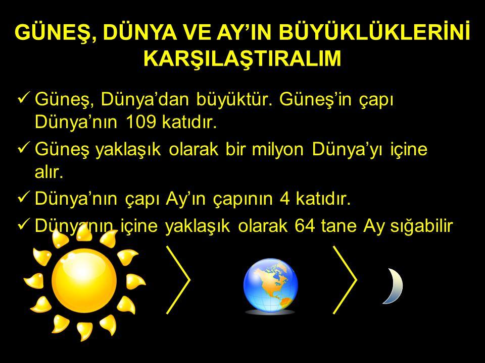GÜNEŞ, DÜNYA VE AY'IN BÜYÜKLÜKLERİNİ KARŞILAŞTIRALIM Güneş, Dünya'dan büyüktür.