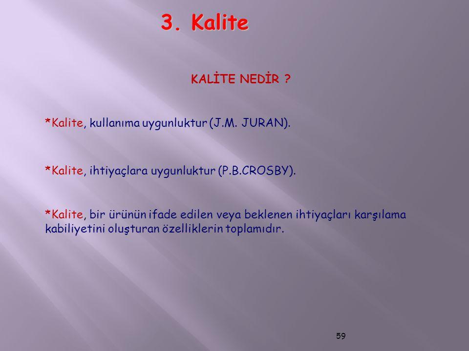59 KALİTE NEDİR .*Kalite, kullanıma uygunluktur (J.M.
