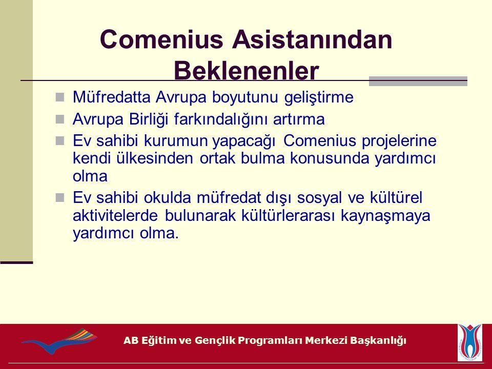AB Eğitim ve Gençlik Programları Merkezi Başkanlığı Başvuruların Değerlendirilmesindeki Öncelikler Devlet Okulları Daha önce Comenius Asistanı misafir etmemiş olan kurumlar