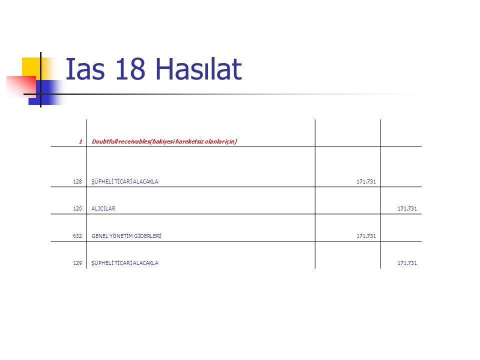 Ias 18 Hasılat IAS 39 for 120 receivable 780 Financial expensexx 120 Trade receivabes xx AJE for doubtful receivables 654 Provision for doubtful receivables22.000 120 Trade receivables 22.000