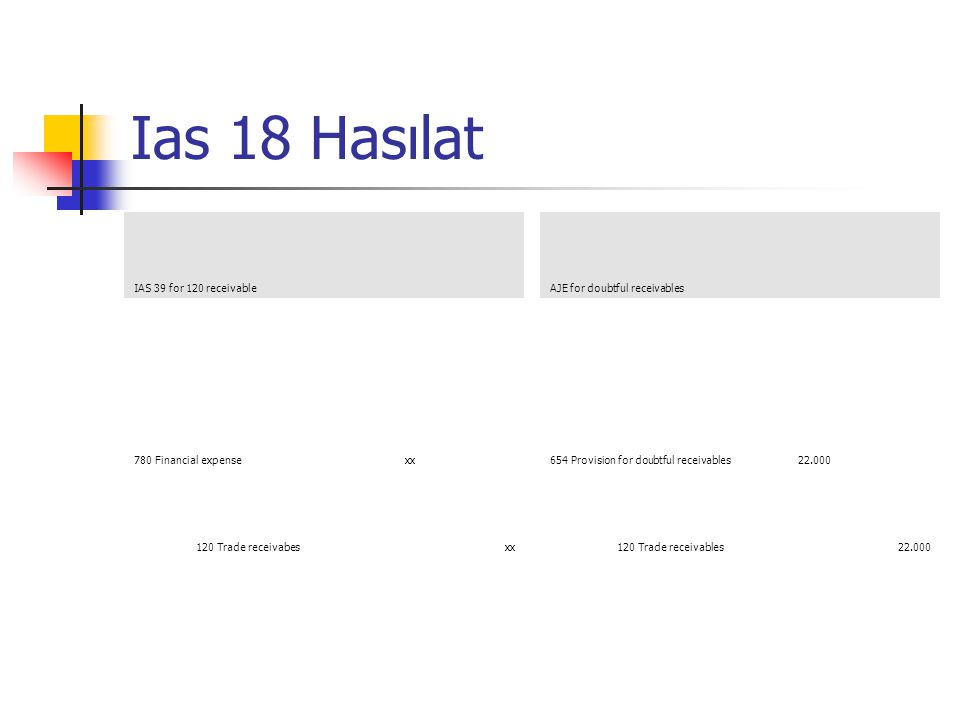 Ias 18 Hasılat IAS 39 for 120 receivable 780 Financial expensexx 120 Trade receivabes xx AJE for doubtful receivables 654 Provision for doubtful recei
