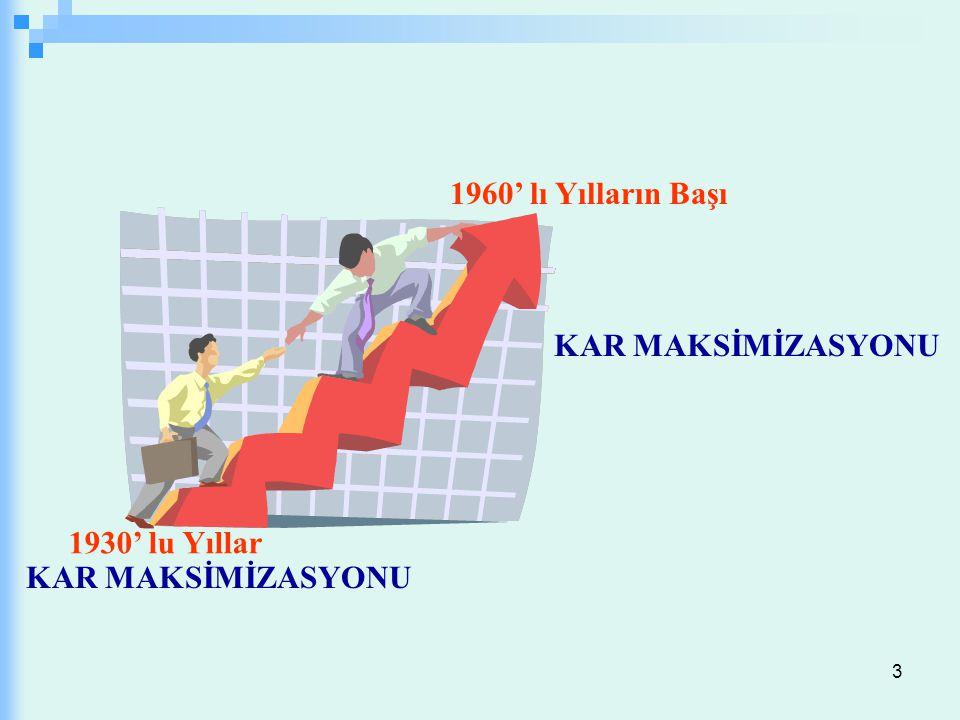4 1960' lu Yıllar 1990' lı Yılların Başı KAR MAKSİMİZASYONU