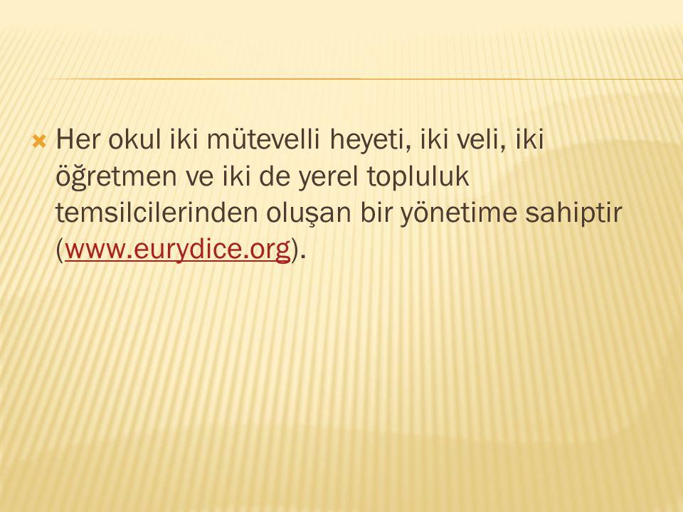  Her okul iki mütevelli heyeti, iki veli, iki öğretmen ve iki de yerel topluluk temsilcilerinden oluşan bir yönetime sahiptir (www.eurydice.org).www.