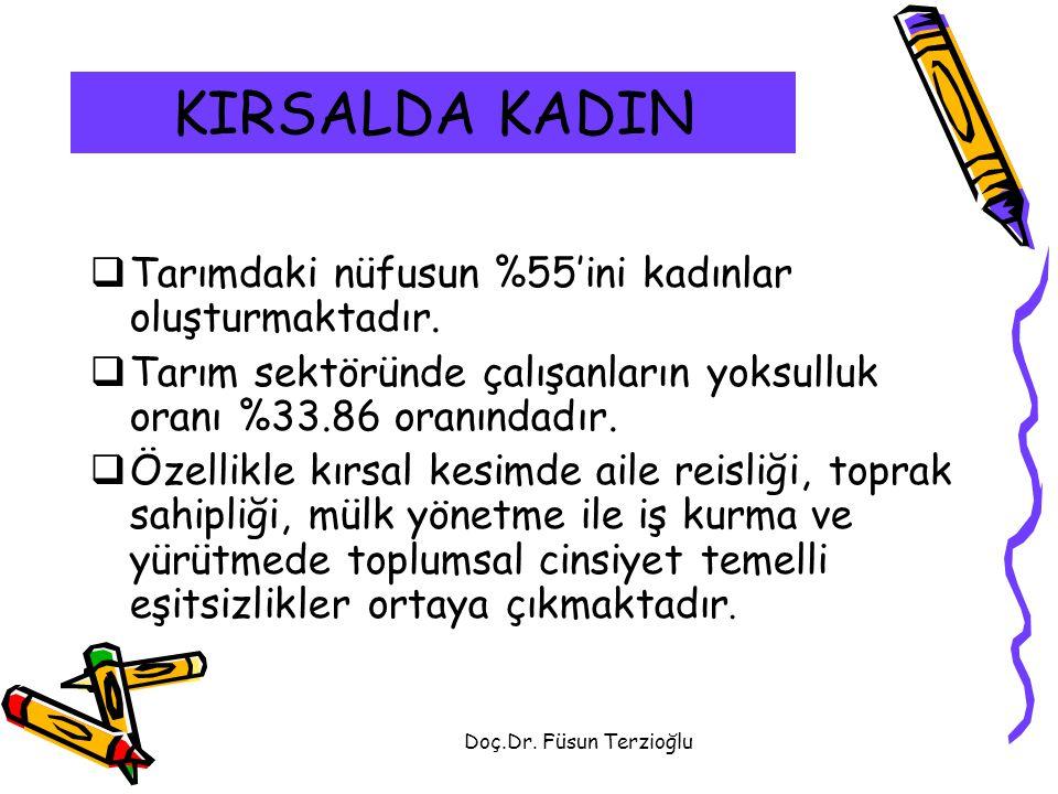 Doç.Dr. Füsun Terzioğlu KIRSALDA KADIN  Tarımdaki nüfusun %55'ini kadınlar oluşturmaktadır.  Tarım sektöründe çalışanların yoksulluk oranı %33.86 or