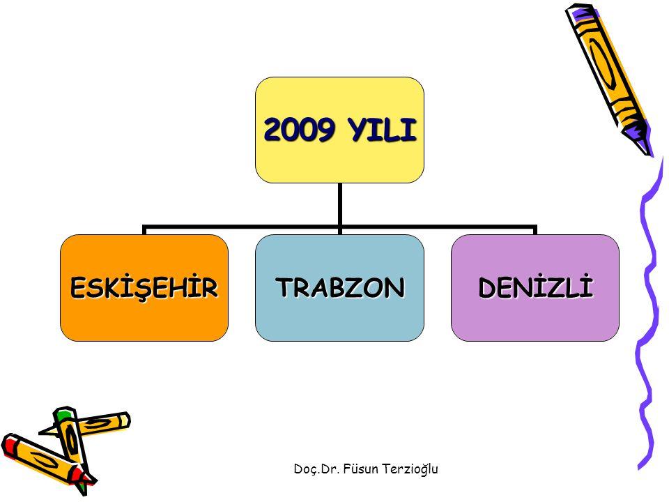 Doç.Dr. Füsun Terzioğlu 2009 YILI ESKİŞEHİRTRABZONDENİZLİ