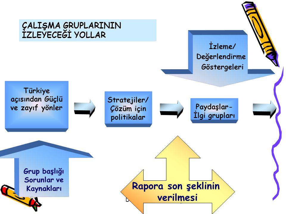 Doç.Dr. Füsun Terzioğlu Türkiye açısından Güçlü ve zayıf yönler Stratejiler/ Çözüm için politikalar Grup başlığı Sorunlar ve Kaynakları Paydaşlar- İlg