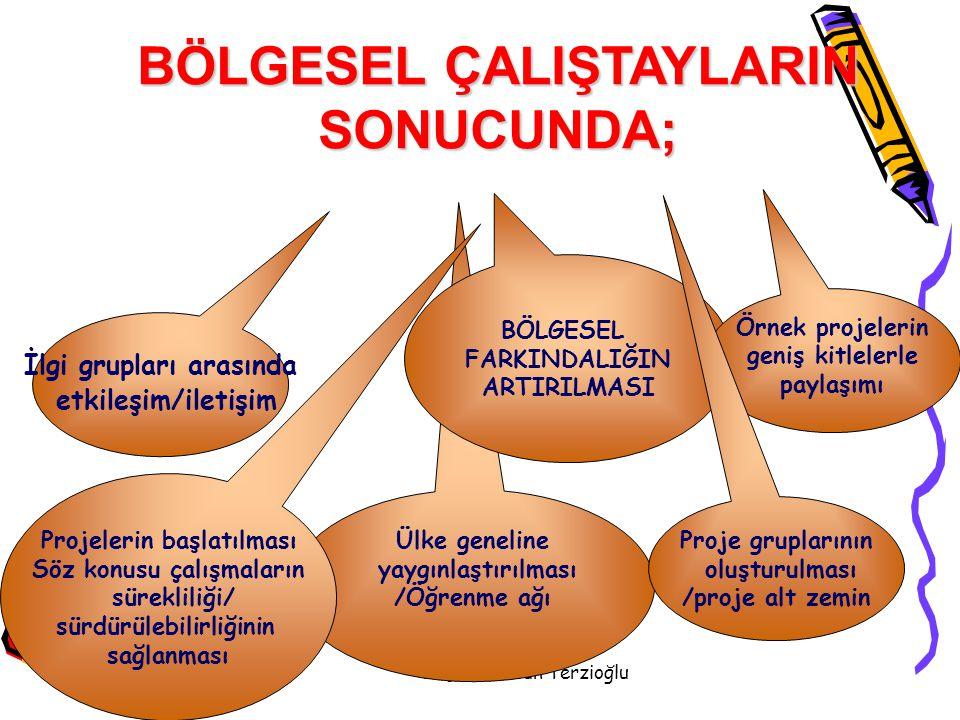 Doç.Dr. Füsun Terzioğlu BÖLGESEL ÇALIŞTAYLARIN SONUCUNDA; İlgi grupları arasında etkileşim/iletişim Ülke geneline yaygınlaştırılması /Öğrenme ağı BÖLG