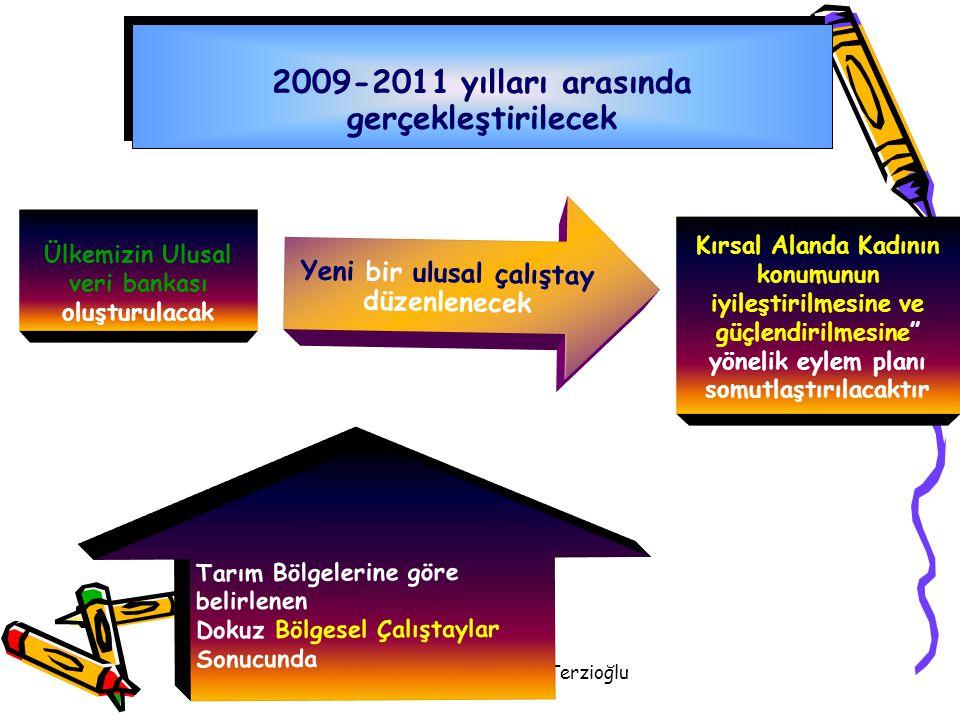Doç.Dr. Füsun Terzioğlu Ülkemizin Ulusal veri bankası oluşturulacak 2009-2011 yılları arasında gerçekleştirilecek Tarım Bölgelerine görebelirlenenDoku