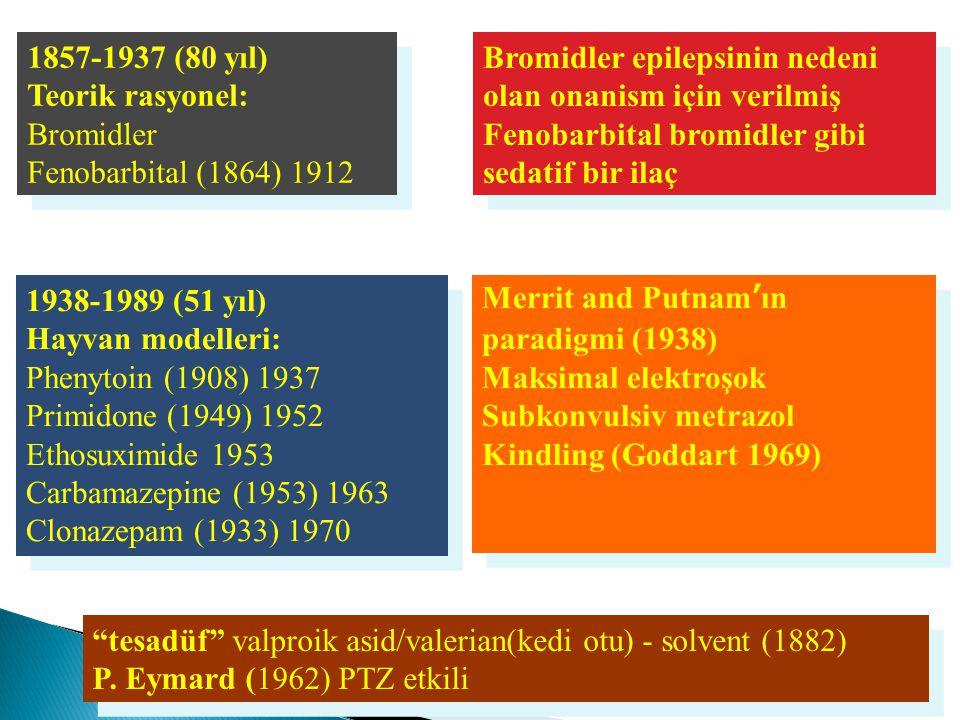 1857-1937 (80 yıl) Teorik rasyonel: Bromidler Fenobarbital (1864) 1912 1857-1937 (80 yıl) Teorik rasyonel: Bromidler Fenobarbital (1864) 1912 Bromidler epilepsinin nedeni olan onanism için verilmiş Fenobarbital bromidler gibi sedatif bir ilaç Bromidler epilepsinin nedeni olan onanism için verilmiş Fenobarbital bromidler gibi sedatif bir ilaç 1938-1989 (51 yıl) Hayvan modelleri: Phenytoin (1908) 1937 Primidone (1949) 1952 Ethosuximide 1953 Carbamazepine (1953) 1963 Clonazepam (1933) 1970 1938-1989 (51 yıl) Hayvan modelleri: Phenytoin (1908) 1937 Primidone (1949) 1952 Ethosuximide 1953 Carbamazepine (1953) 1963 Clonazepam (1933) 1970 Merrit and Putnam'ın paradigmi (1938) Maksimal elektroşok Subkonvulsiv metrazol Kindling (Goddart 1969) Merrit and Putnam'ın paradigmi (1938) Maksimal elektroşok Subkonvulsiv metrazol Kindling (Goddart 1969) tesadüf valproik asid/valerian(kedi otu) - solvent (1882) P.