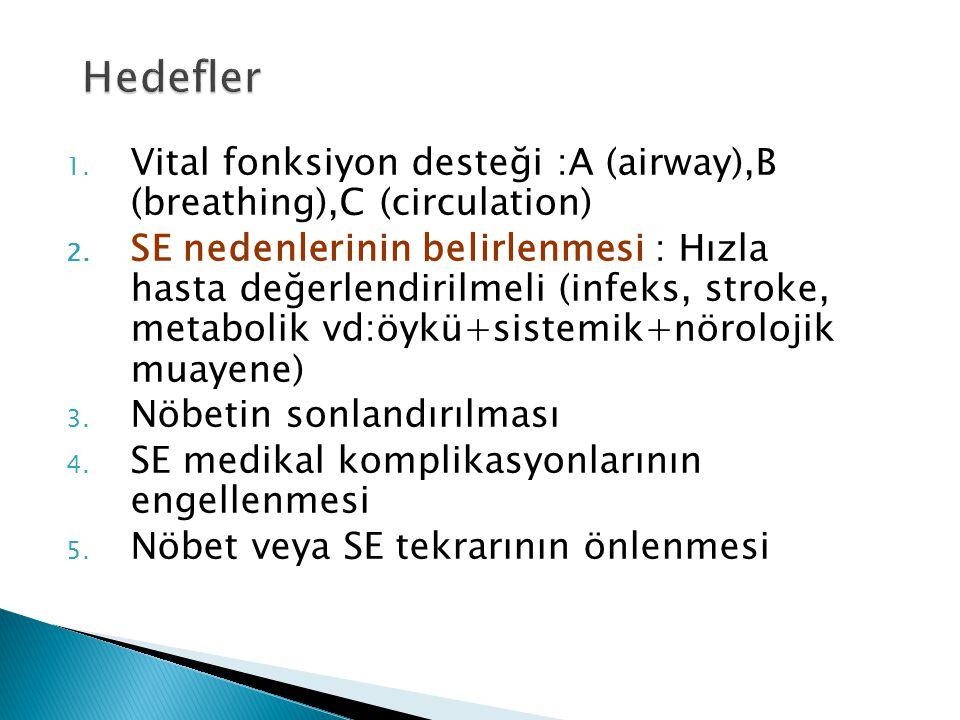 1. Vital fonksiyon desteği :A (airway),B (breathing),C (circulation) 2. SE nedenlerinin belirlenmesi : Hızla hasta değerlendirilmeli (infeks, stroke,