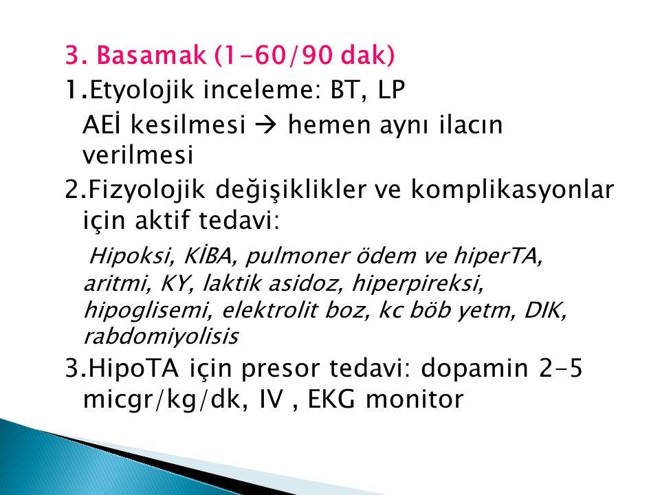 3. Basamak (1-60/90 dak) 1.Etyolojik inceleme: BT, LP AEİ kesilmesi  hemen aynı ilacın verilmesi 2.Fizyolojik değişiklikler ve komplikasyonlar için a
