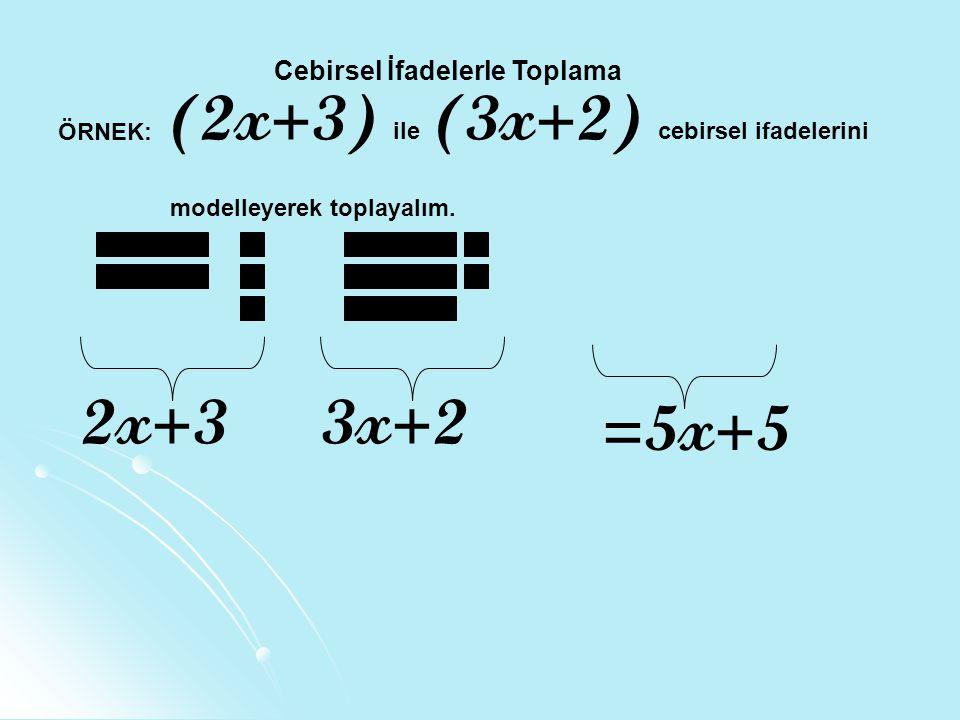 Cebirsel İfadelerle Toplama (2x+3) ile (3x+2) cebirsel ifadelerini modelleyerek toplayalım.