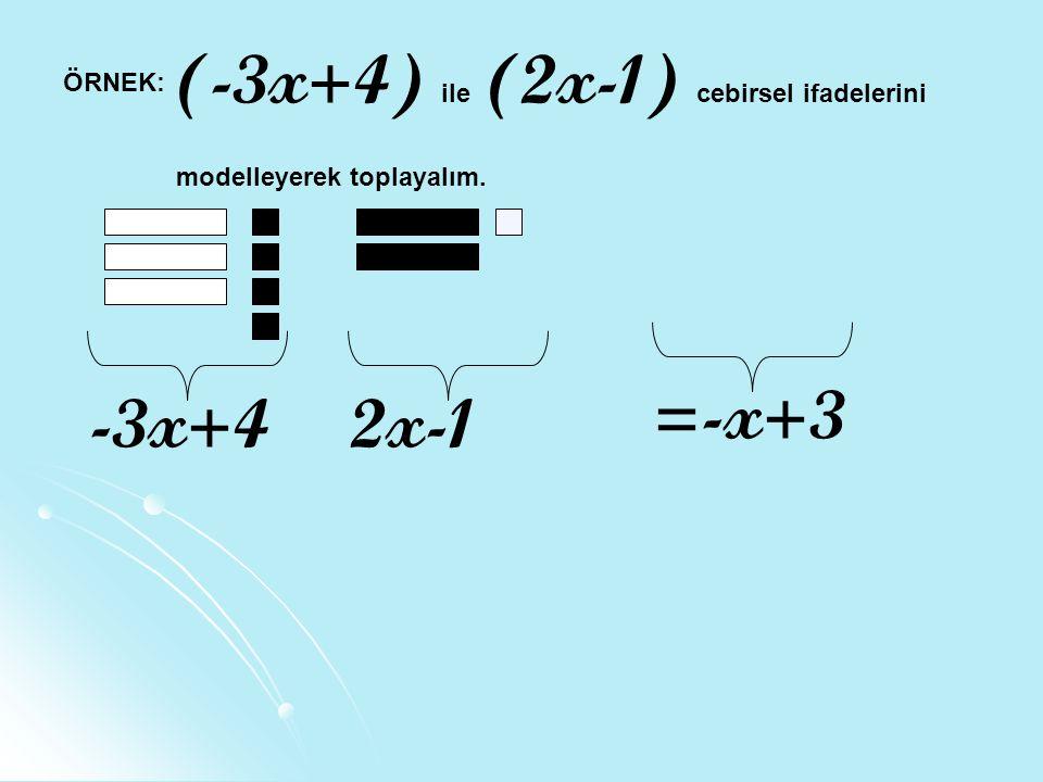 ÖRNEK: (-3x+4) ile (2x-1) cebirsel ifadelerini modelleyerek toplayalım. -3x+42x-1 =-x+3
