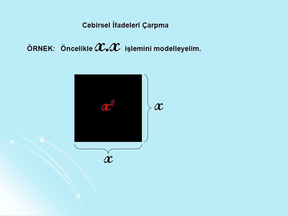 Cebirsel İfadeleri Çarpma Öncelikle x.x işlemini modelleyelim. ÖRNEK: x x x2x2
