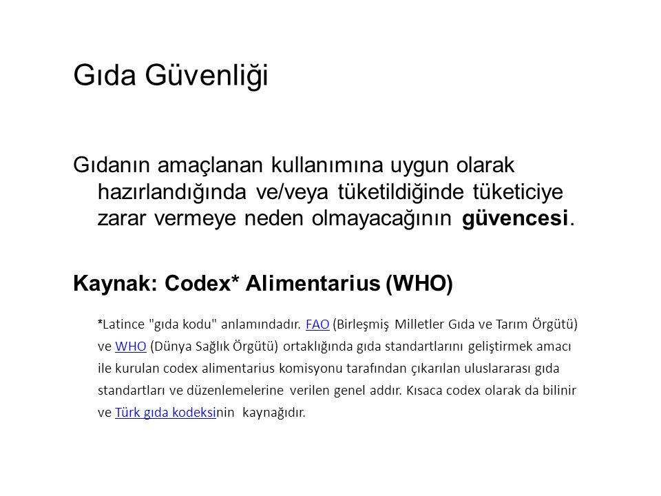 Gıda Güvenliği – Kısa Tarihçesi 1959-1960 NASA 1963 Dünya Sağlık Teşkilatı (WHO) Codex Alimentarius'da HACCP* prensiplerinin yayınlanması, 14 Haziran 1993- HACCP' in 93/43/EEC Gıda Maddelerinin Hijyeni direktifi ile yasal olarak Avrupa Birliği ülkelerinin kanunlarına girişi, 1996- Avrupa'da tüm gıda endüstrisinin uygulaması gereken yasal bir zorunluluk haline getirilmesi, Türkiye de ise 16 KASIM 1997 tarihi itibarı ile Türk Gıda Kodeksi ile gıda sanayinde HACCP uygulamalarının zorunlu hale getirildi.