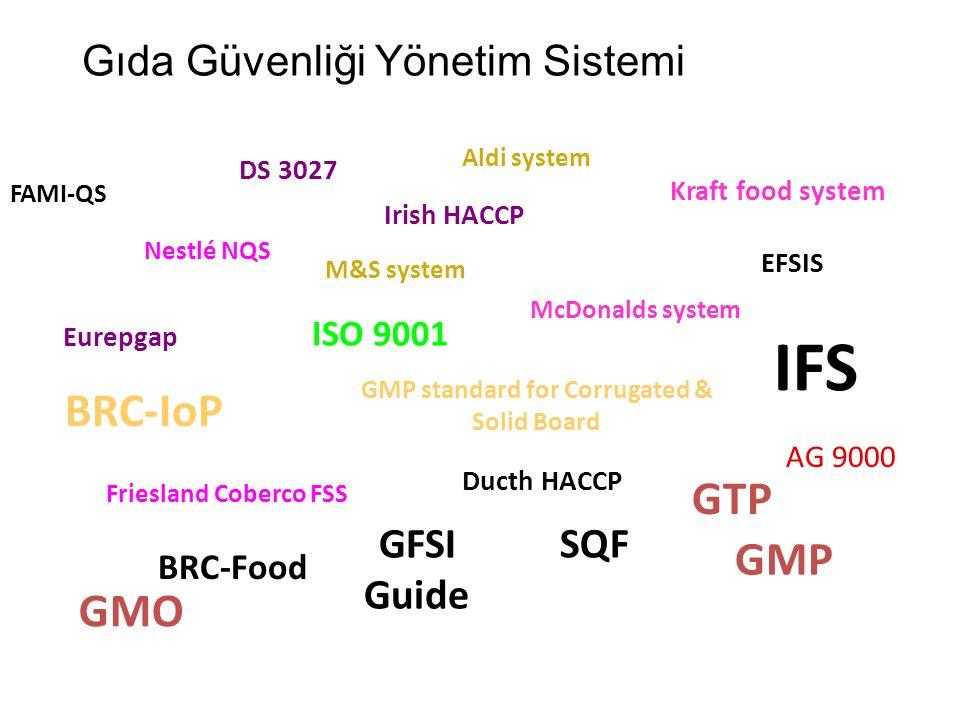 Gıda Güvenliği Yönetim Sistemi FAMI-QS GMO ISO 9001 GMP standard for Corrugated & Solid Board EFSIS IFS GFSI Guide SQF AG 9000 McDonalds system Kraft food system Nestlé NQS Eurepgap Friesland Coberco FSS DS 3027 BRC-IoP BRC-Food Ducth HACCP Irish HACCP M&S system Aldi system GMP GTP