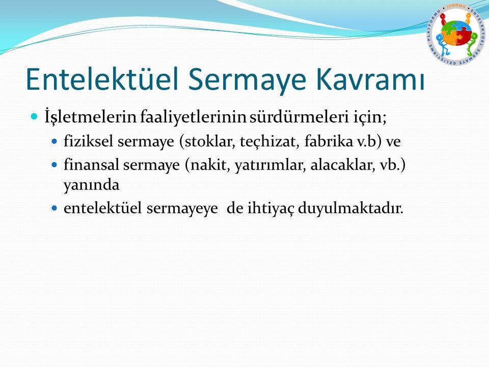 Entelektüel Sermaye Kavramı İşletmelerin faaliyetlerinin sürdürmeleri için; fiziksel sermaye (stoklar, teçhizat, fabrika v.b) ve finansal sermaye (nak