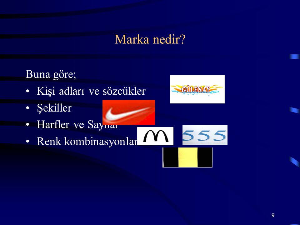 10 Ticaret markası Hizmet markası Ortak marka Garanti markası Topluluk markası Marka Türleri