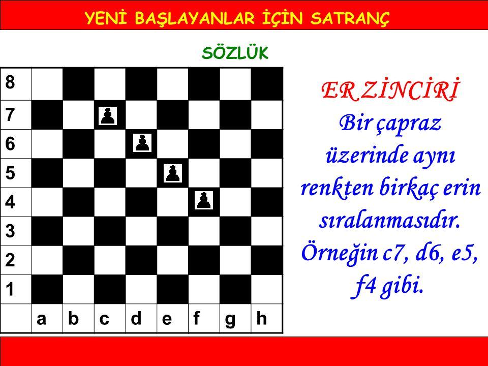 YENİ BAŞLAYANLAR İÇİN SATRANÇ SÖZLÜK ER ZİNCİRİ Bir çapraz üzerinde aynı renkten birkaç erin sıralanmasıdır. Örneğin c7, d6, e5, f4 gibi. 8 7 6 5 4 3