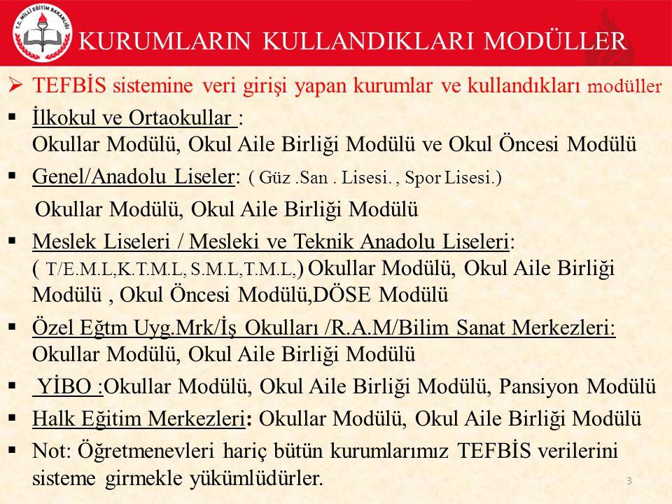 TÜRKİYE'DE EĞİTİMİN FİNANSMANI VE EĞİTİM HARCAMALARI BİLGİ YÖNETİM SİSTEMİ TEFBİS  11 Nisan 2012 tarihli Resmi Gazetede yayımlanarak yürürlüğe giren