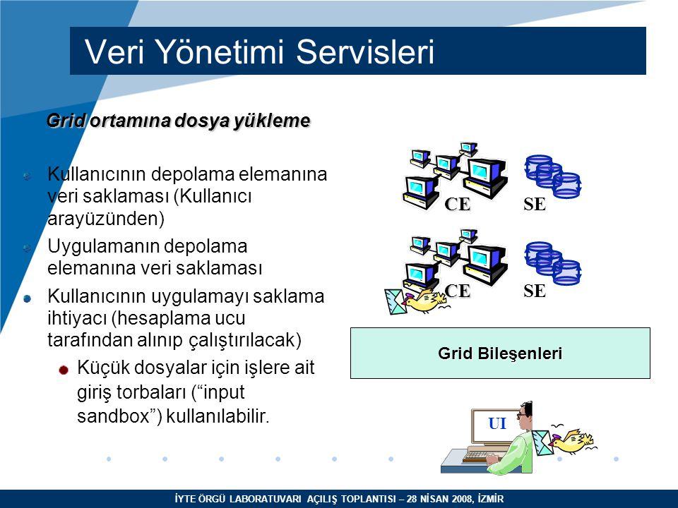 İYTE ÖRGÜ LABORATUVARI AÇILIŞ TOPLANTISI – 28 NİSAN 2008, İZMİR Veri Yönetimi Servisleri UI SE CE CE Grid Bileşenleri Grid ortamına dosya yükleme Kullanıcının depolama elemanına veri saklaması (Kullanıcı arayüzünden) Uygulamanın depolama elemanına veri saklaması Kullanıcının uygulamayı saklama ihtiyacı (hesaplama ucu tarafından alınıp çalıştırılacak) Küçük dosyalar için işlere ait giriş torbaları ( input sandbox ) kullanılabilir.