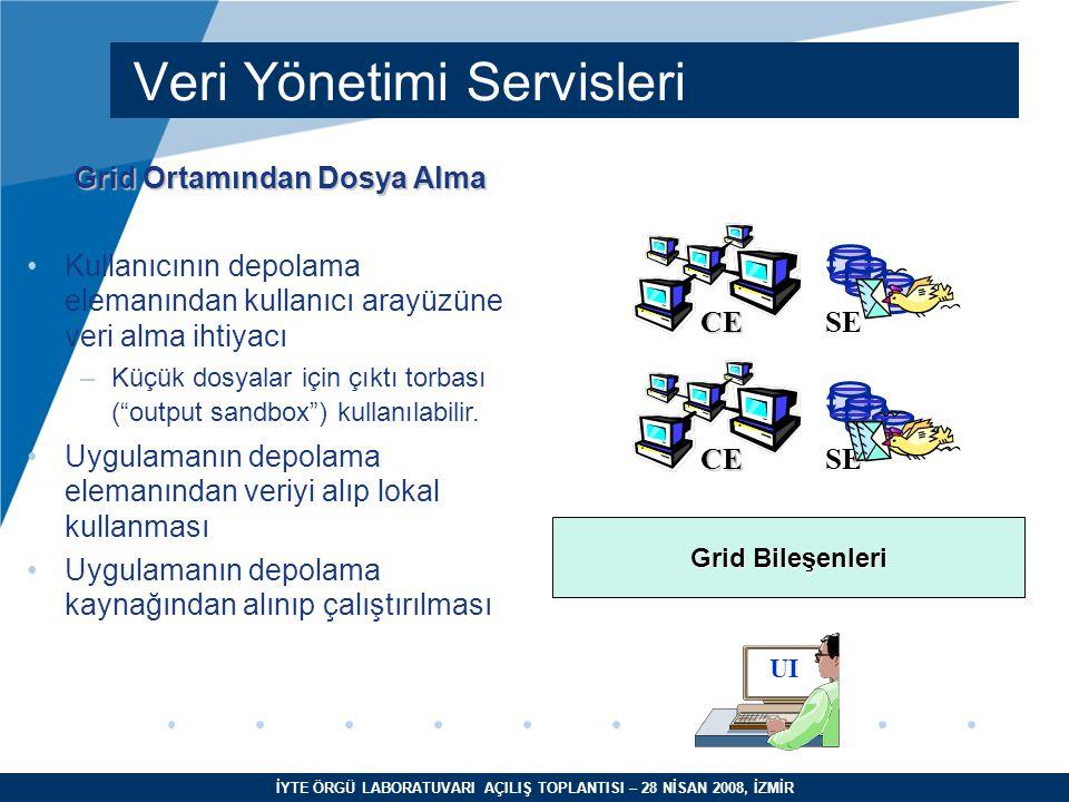 İYTE ÖRGÜ LABORATUVARI AÇILIŞ TOPLANTISI – 28 NİSAN 2008, İZMİR Veri Yönetimi Servisleri Grid Ortamından Dosya Alma Kullanıcının depolama elemanından