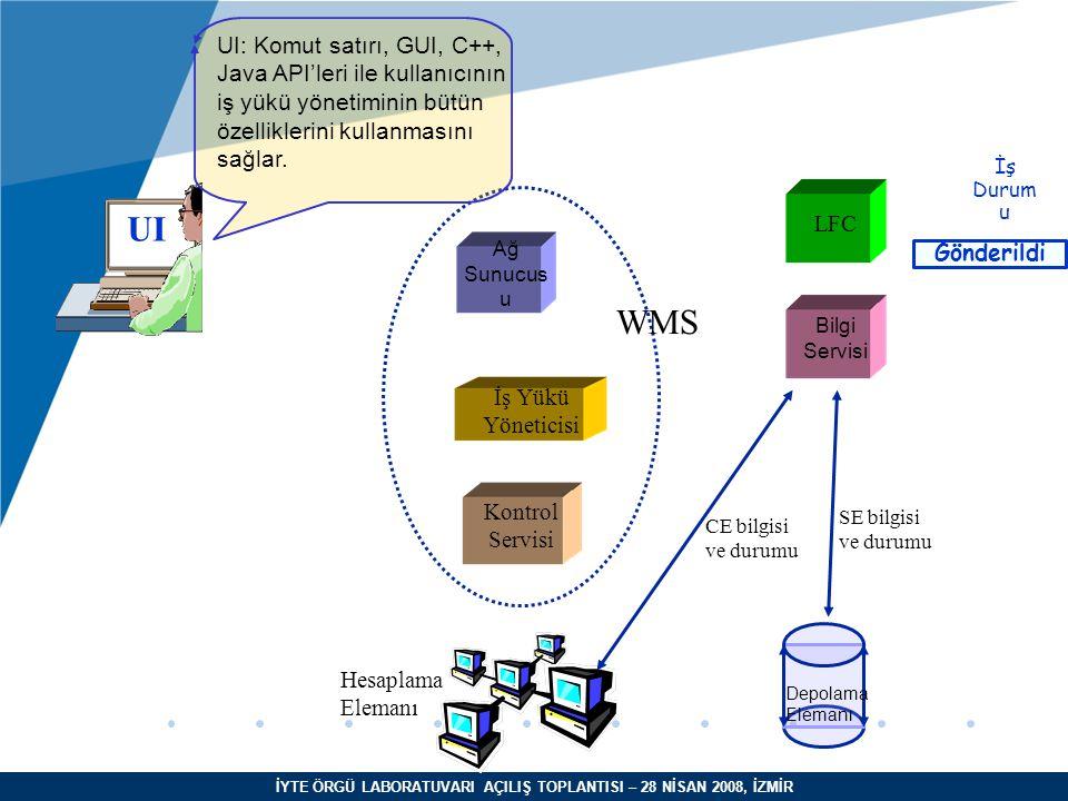 İYTE ÖRGÜ LABORATUVARI AÇILIŞ TOPLANTISI – 28 NİSAN 2008, İZMİR UI Ağ Sunucus u Kontrol Servisi İş Yükü Yöneticisi LFC Bilgi Servisi Hesaplama Elemanı Depolama Elemanı WMS CE bilgisi ve durumu SE bilgisi ve durumu UI: Komut satırı, GUI, C++, Java API'leri ile kullanıcının iş yükü yönetiminin bütün özelliklerini kullanmasını sağlar.