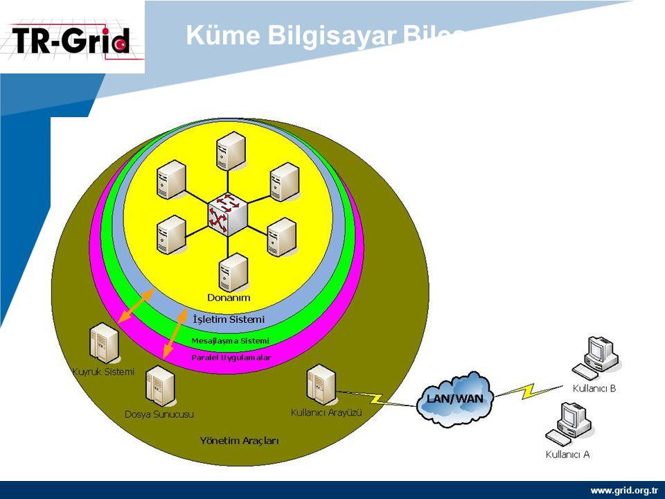 www.grid.org.tr Küme Bilgisayar Bileşenleri (yazılım)