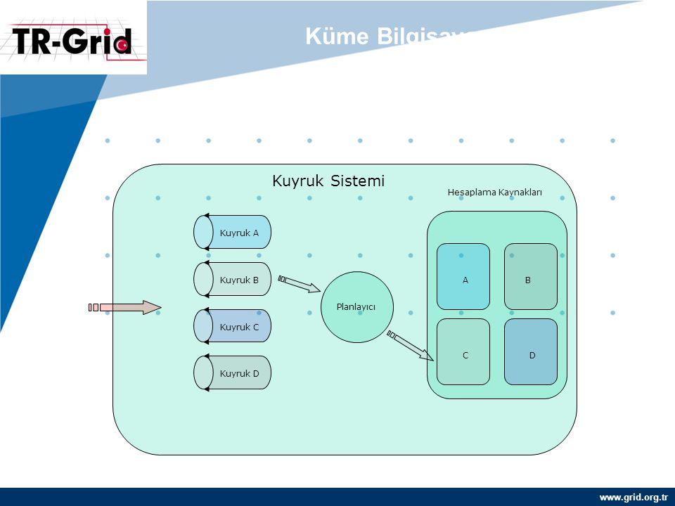 www.grid.org.tr Küme Bilgisayar Kuyruk Sistemi Planlayıcı Hesaplama Kaynakları Kuyruk A Kuyruk B Kuyruk C Kuyruk D B CD A Kuyruk Sistemi