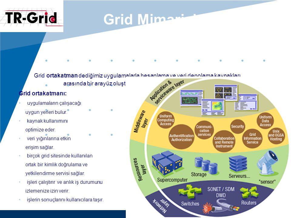 www.grid.org.tr Grid Mimarisi (Ortakatman) Grid ortakatman dediğimiz uygulamalarla hesaplama ve veri depolama kaynakları arasında bir arayüz oluşturan ileri yazılım üzerine kuruludur.