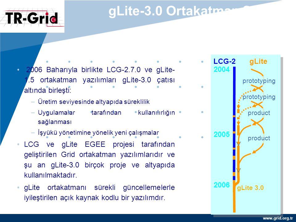 www.grid.org.tr gLite-3.0 Ortakatman Sürümü, Tarihçe 2006 Baharıyla birlikte LCG-2.7.0 ve gLite- 1.5 ortakatman yazılımları gLite-3.0 çatısı altında birleşti: –Üretim seviyesinde altyapıda süreklilik –Uygulamalar tarafından kullanılırlığın sağlanması –İşyükü yönetimine yönelik yeni çalışmalar LCG ve gLite EGEE projesi tarafından geliştirilen Grid ortakatman yazılımlarıdır ve şu an gLite-3.0 birçok proje ve altyapıda kullanılmaktadır.