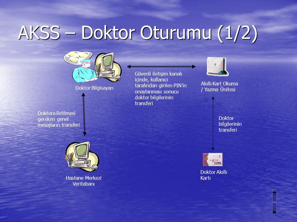 AKSS – Doktor Oturumu (1/2) Hastane Merkezi Veritabanı Doktor bilgilerinin transferi Doktor Bilgisayarı Doktora iletilmesi gereken genel mesajların tr