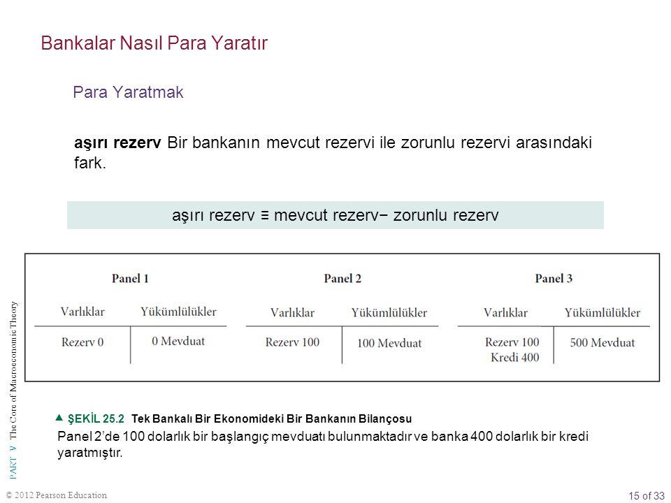 15 of 33 PART V The Core of Macroeconomic Theory © 2012 Pearson Education aşırı rezerv Bir bankanın mevcut rezervi ile zorunlu rezervi arasındaki fark
