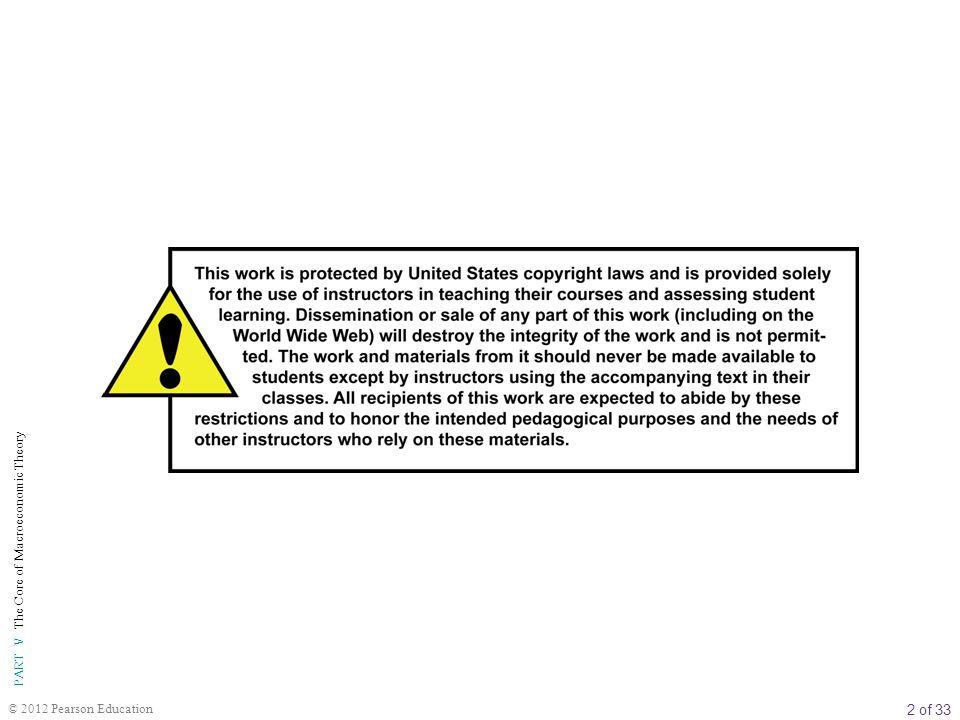 23 of 33 PART V The Core of Macroeconomic Theory © 2012 Pearson Education Federal Rezerv Para Arzını Nasıl Kontrol Eder Zorunlu Rezerv Oranı