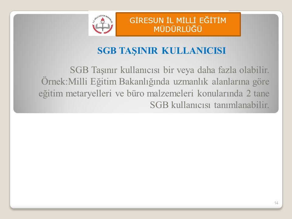 SGB Taşınır kullanıcısı bir veya daha fazla olabilir. Örnek:Milli Eğitim Bakanlığında uzmanlık alanlarına göre eğitim metaryelleri ve büro malzemeleri
