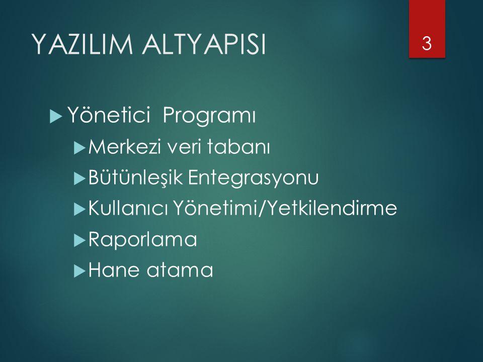 YAZILIM ALTYAPISI  Yönetici Programı  Merkezi veri tabanı  Bütünleşik Entegrasyonu  Kullanıcı Yönetimi/Yetkilendirme  Raporlama  Hane atama 3