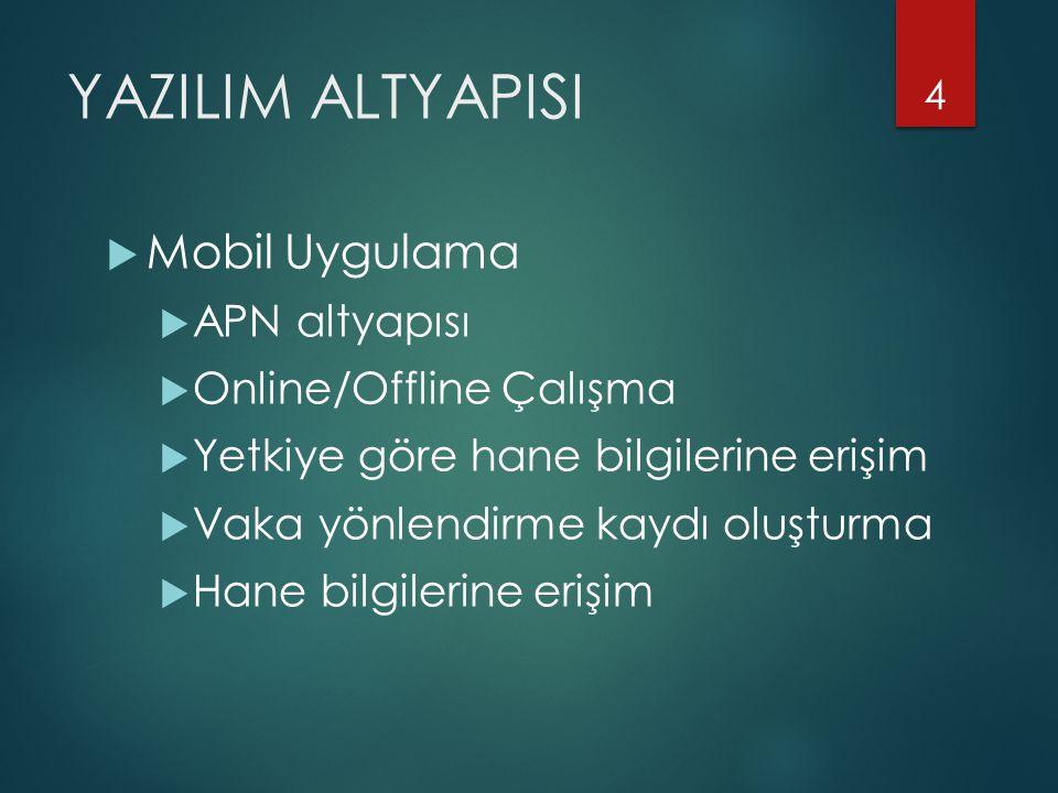 YAZILIM ALTYAPISI  Mobil Uygulama  APN altyapısı  Online/Offline Çalışma  Yetkiye göre hane bilgilerine erişim  Vaka yönlendirme kaydı oluşturma  Hane bilgilerine erişim 4