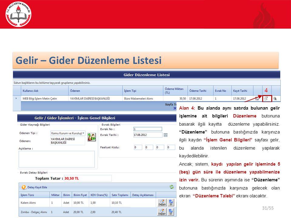 31/55 Gelir – Gider Düzenleme Listesi 4 Alan 4: Bu alanda aynı satırda bulunan gelir işlemine ait bilgileri Düzenleme butonuna basarak ilgili kayıtta