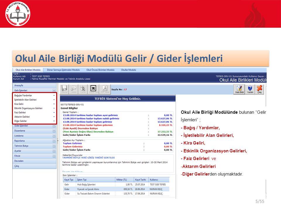 46/55 Fihrist 23451 Kullanmakta olduğunuz modülün ana ekran görüntüsünden Fihrist işlemi seçilir ve Kişiler kategorisi işaretlenir.