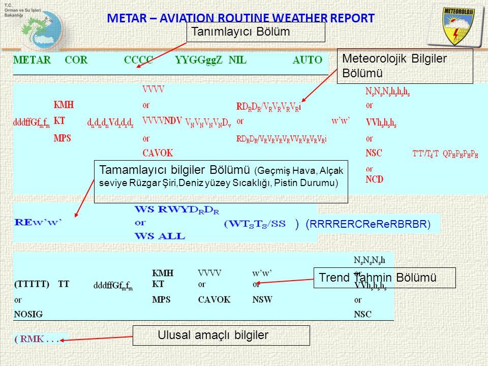 PİST GÖRÜŞ MESAFESİ Pist rüyeti ölçümlerinin insan gözlemine dayalı olarak yapıldığı yerlerde, Hakim Rüyet veya Minimum Rüyet her havaalanı için ayrı ayrı belirlenen pist rüyeti limiti değerine eşit veya altına düştüğünde, Pist rüyeti ölçümlerinin otomatik olarak (RVR cihazı/ Transmissometer) yapıldığı yerlerde, Rüyet veya Minimum Rüyet 1500 metre ve altına düştüğünde ya da Hakim Rüyet veya Minimum Rüyet her ne olursa olsun pist rüyeti 1500 metre ve altına düştüğünde, İniş/kalkışa uygun bir yada daha fazla pist/pist başı için pist görüş mesafeleri kurallara uygun şekilde rapora dahil edilir