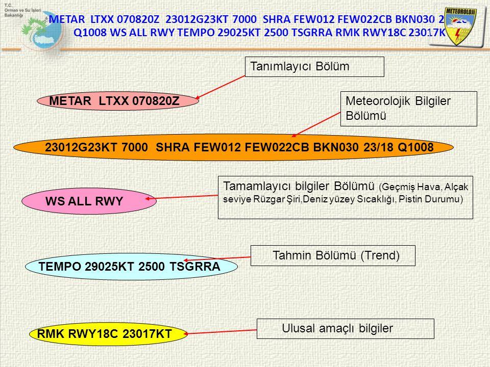METAR LTXX 070820Z 23012G23KT 7000 SHRA FEW012 FEW022CB BKN030 23/18 Q1008 WS ALL RWY TEMPO 29025KT 2500 TSGRRA RMK RWY18C 23017KT = METAR LTXX 070820