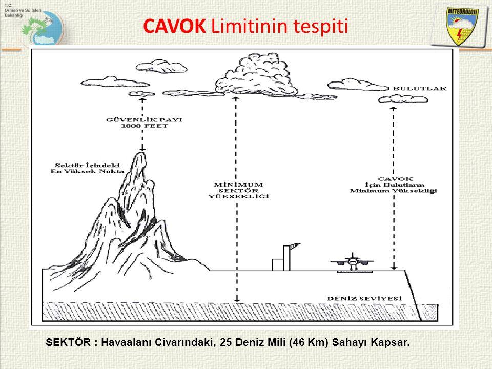 CAVOK Limitinin tespiti SEKTÖR : Havaalanı Civarındaki, 25 Deniz Mili (46 Km) Sahayı Kapsar.